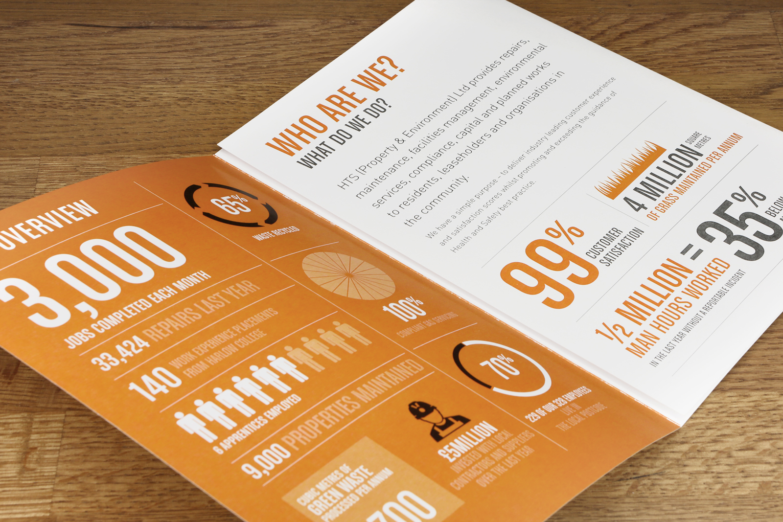 A5 leaflet design and production for HTS Group, in partnership with Magnificent Stuff, Harlow